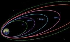 ellipticalorbit.jpg
